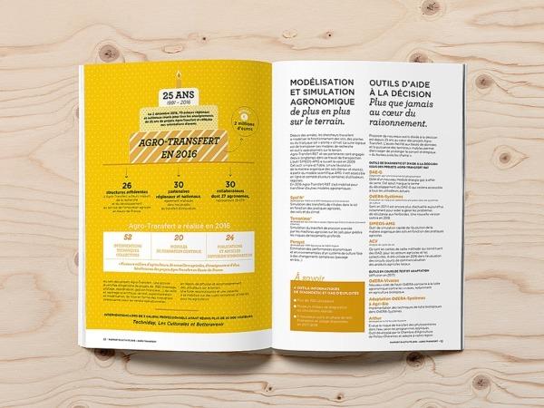 Double-page rapport activités